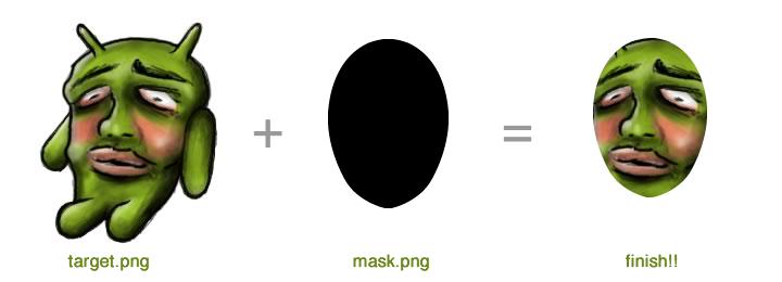 Titanium: createMaskedImage で Mask をオブジェクトをつくる